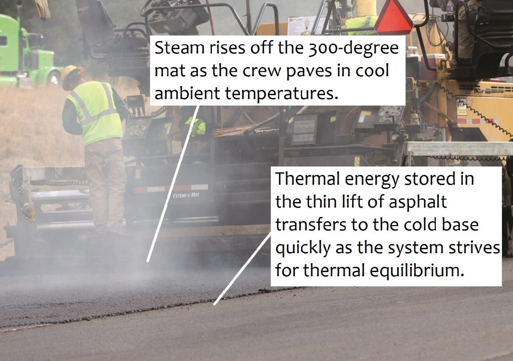 Paving With Captions