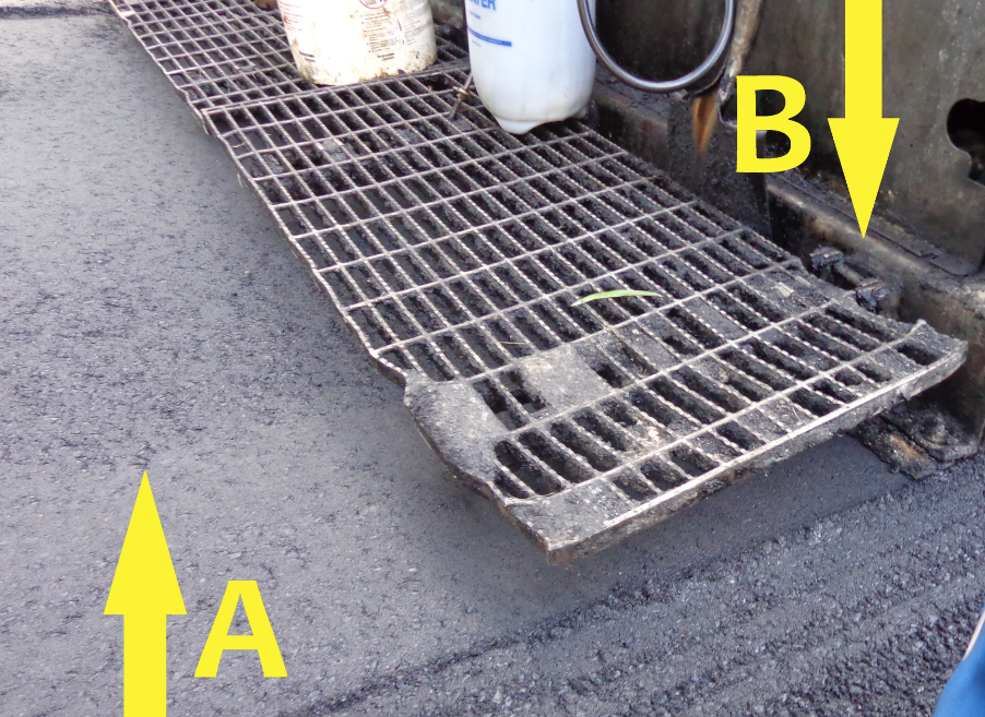 Arrow A shows an area of the mat that is being marred by a problem at the paver or screed. This needs to be addressed. Arrow B shows a problem the mechanic needs to know about. A loose hinge should be noted on the daily maintenance sheet during the morning equipment walk-around so the mechanic can get to it and get it fixed.