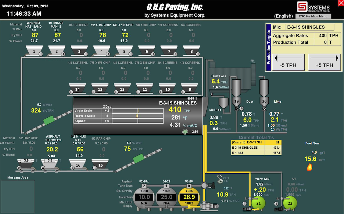 This screen capture shows the 24-feed capability of Systems Equipment's updated ADP-100Z.