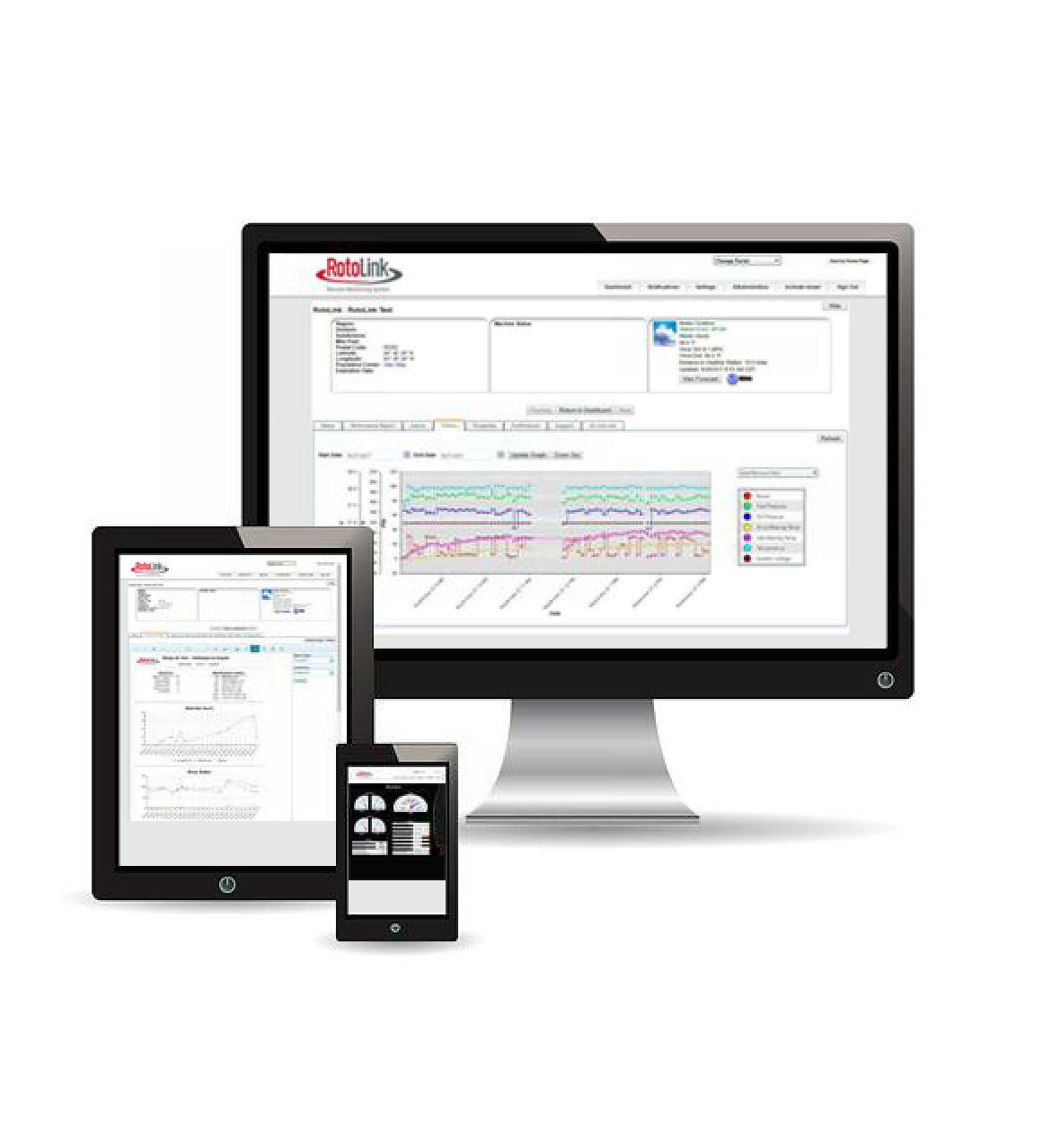 The RotoLink 2nd generation remote monitoring system from Rotochopper allows a live connection between the machine and customer support.