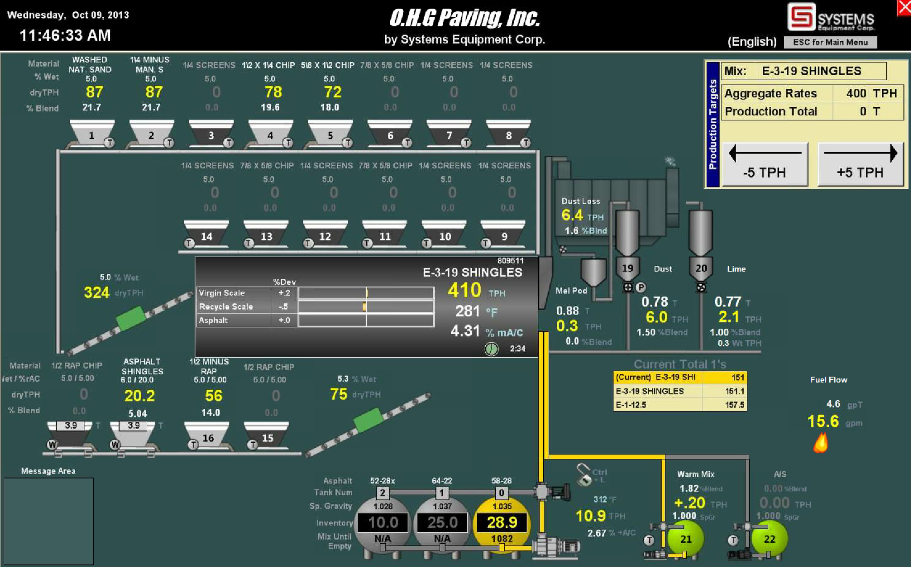 The ADP-100 from Systems Equipment uses a graphic display, allowing feeders and asphalt tanks to be labeled with the material they contain and mix formulas labeled with logical names.