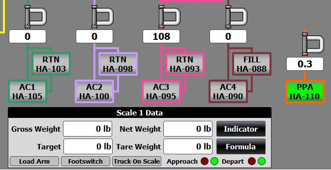 The In-line Blending System uses Heatec software at the asphalt terminal or HMA plant.