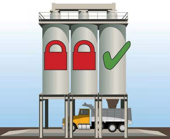 The Silo Safety System from Libra, designed to block the gate from opening above the cab, was updated in 2017 to accommodate trucks with pups.