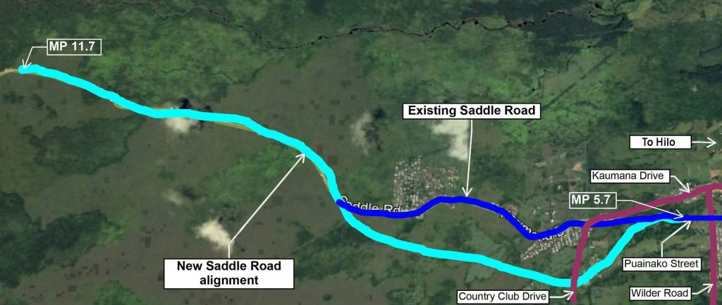 The $57 million, 6-mile project consisted of a horizontal alignment from milepost 11.7 to milepost 8.5, then diverged south of the existing road until connecting with Puainako Street Extension at milepost 5.7.