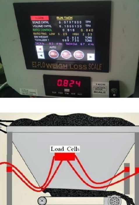The Ez-Flo Weigh Loss Scale Controller from Clarence Richard Company